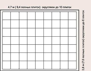Сколько потолочной плитки нужно для потолка: расчет количества