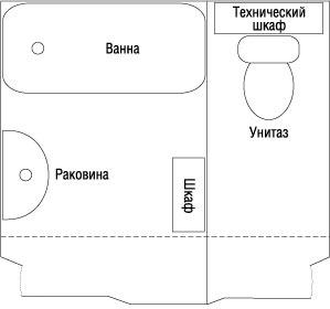 Дизайн ванной комнаты совмещенный санузел