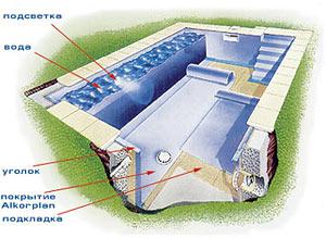 Камер теплоизоляция воздухозаборных