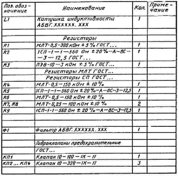 Перечни элементов, таблицы, примечания и пояснения на электрических схемах.