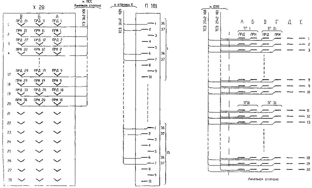 Примеры выполнения схем