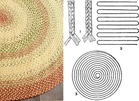 Схемы плетения дорожка