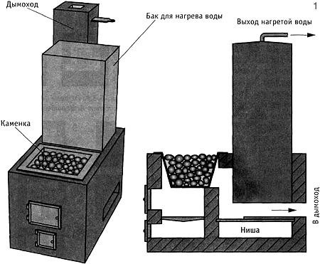 """2 - Схема кладки печи,  """"порядовка """" Приведенная на рисунке печка-каменка прогревает парную до 80 С. Печка долгое время..."""