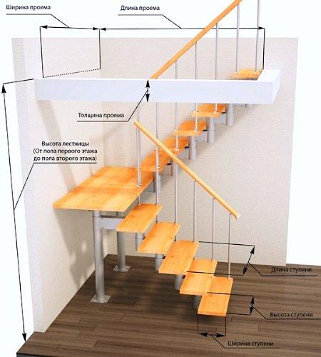 Для удобного движения по лестнице