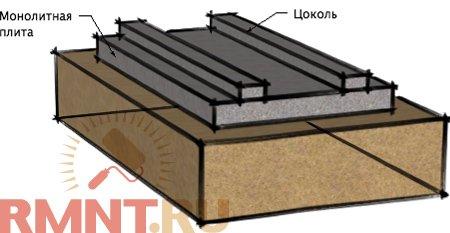 Монолитная плита фундамент пошаговые