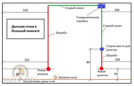 СНиП 3050685  Электротехнические устройства