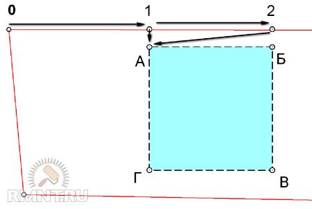 Прикладная геодезия.  Самостоятельные измерения с помощью рулетки, колышков и находчивости.