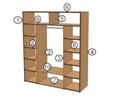 Как рассчитать шкаф-купе