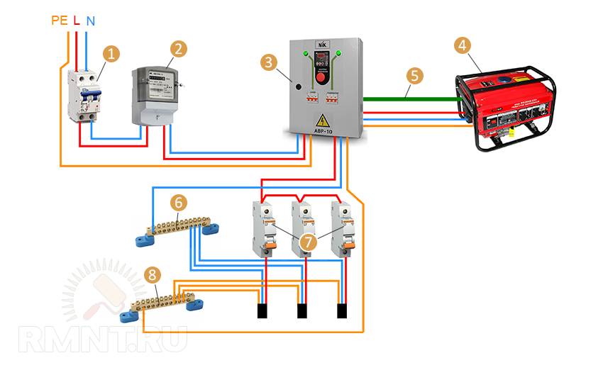 Подключение генератора через АВР