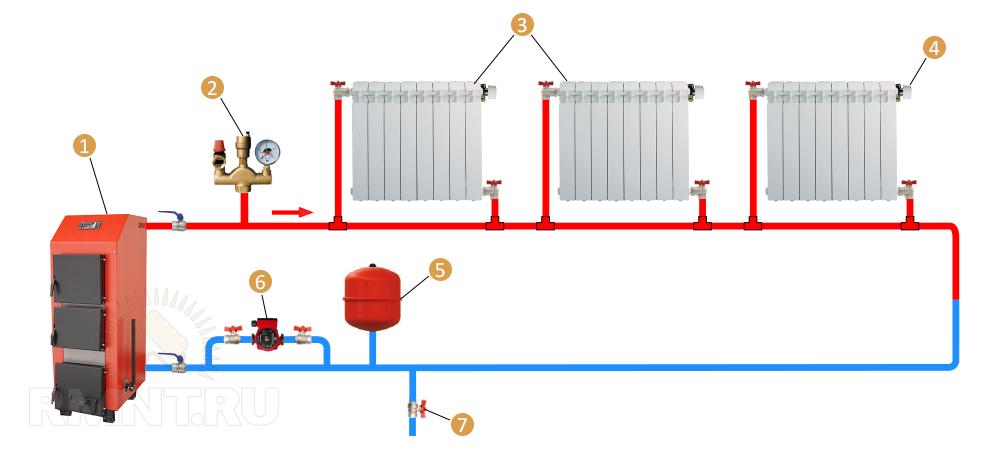 Однотрубная система отопления «Ленинградка»