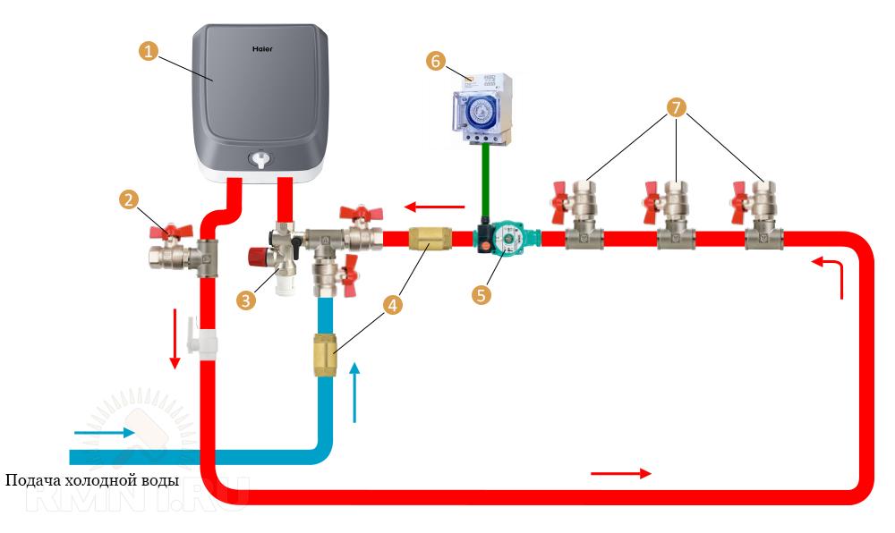Схема циркуляции ГВС с накопительным бойлером