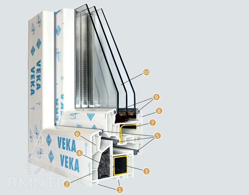 Профильная система Veka Alphaline