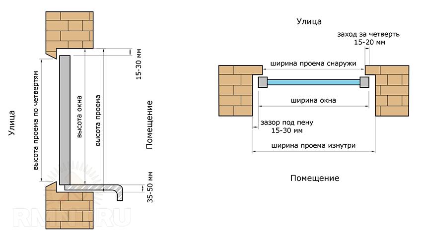 Как сделать открытое меню? ВКонтакте 63