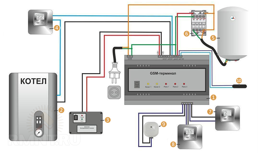Схема GSM управления отоплением