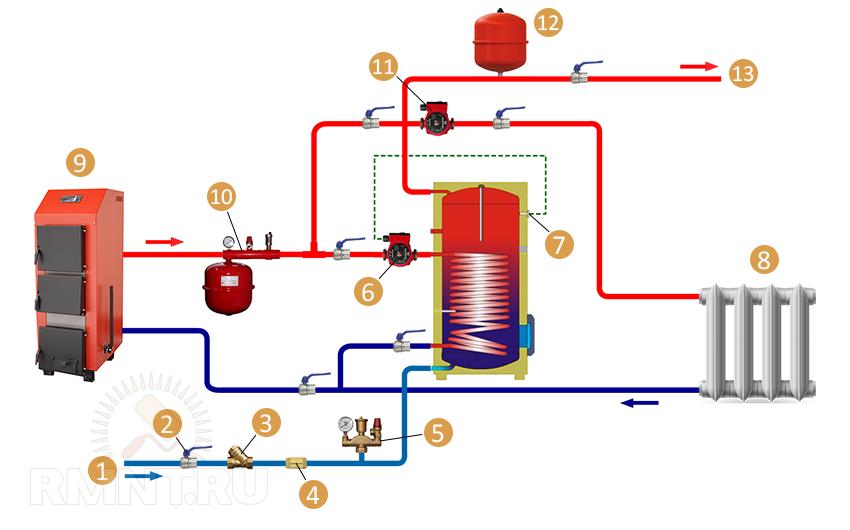 Бойлеры косвенного нагрева. Типы устройств и схемы подключения
