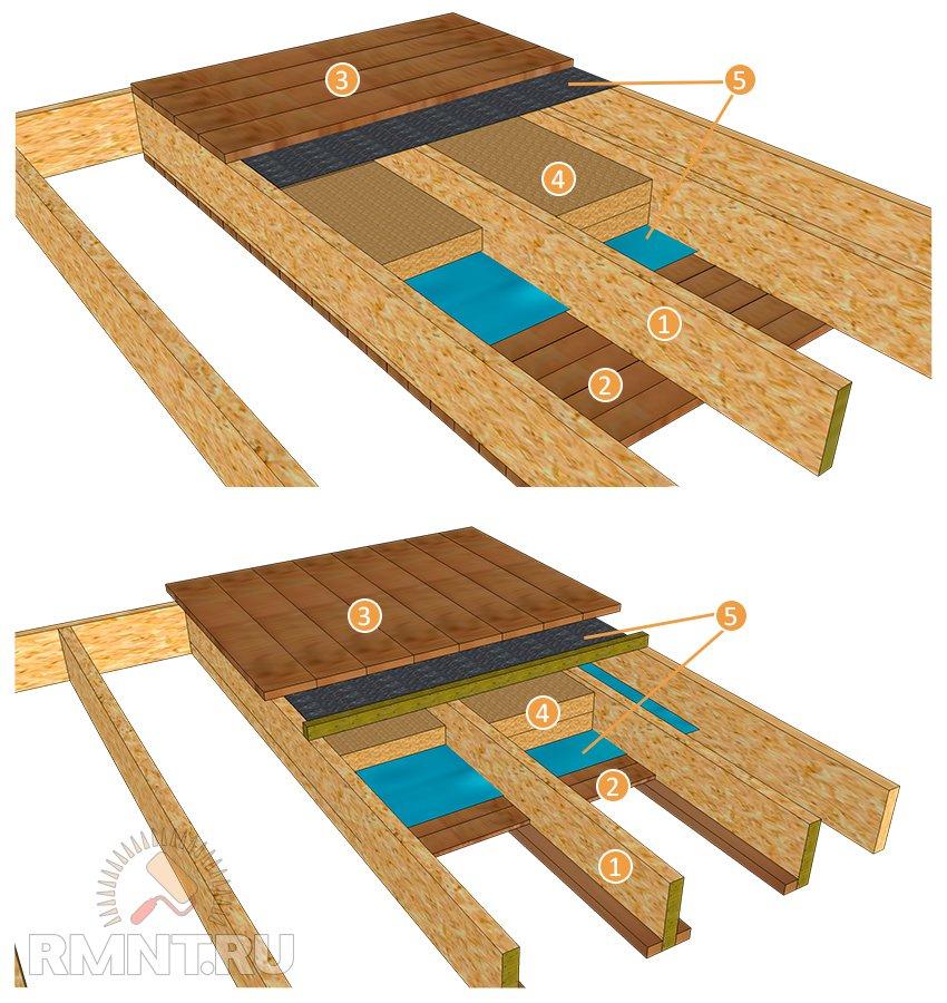 Провести ремонт крыши