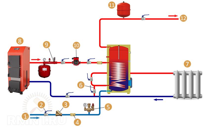 10 — циркуляционный насос;