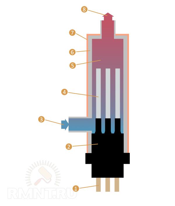 Электрический электродный отопительный котел