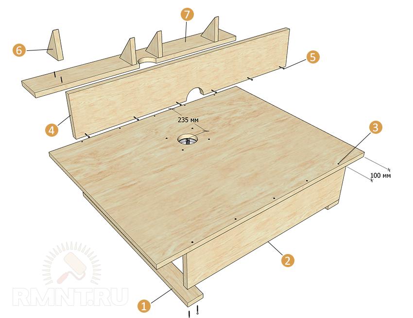 Как изготовить стол для фрезера своими руками 62