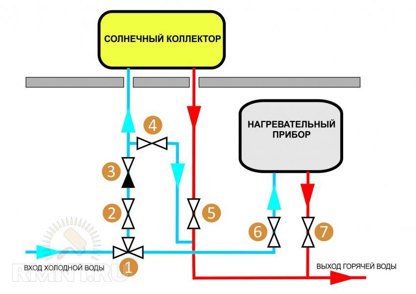Схема обвязки: 1 — трехходовой