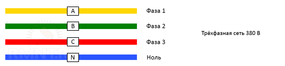 Цветная маркировка проводов в СССР