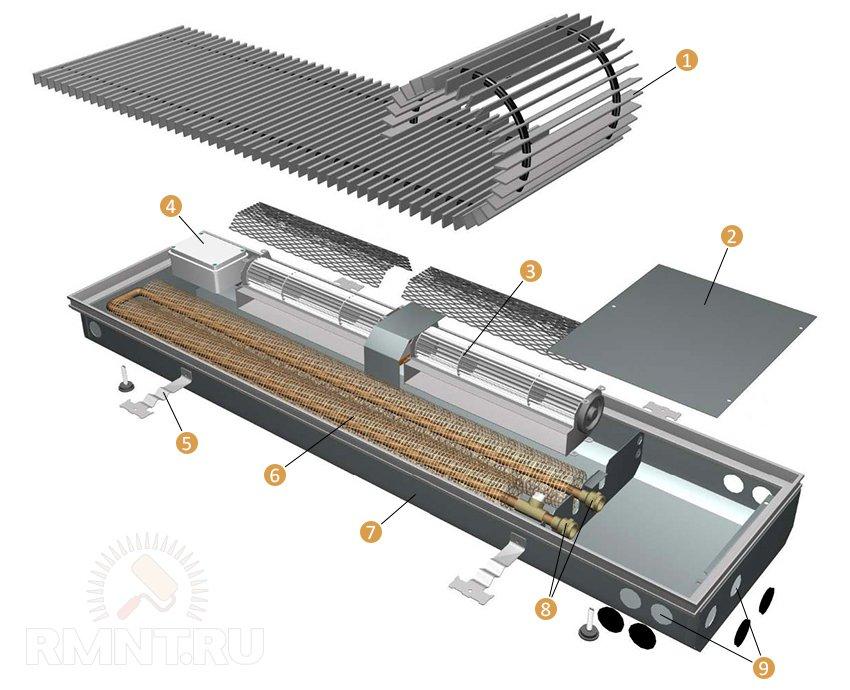 Конструкция внутрипольного конвектора