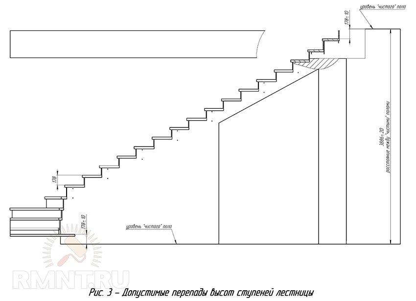 Полезные советы для создания лестницы