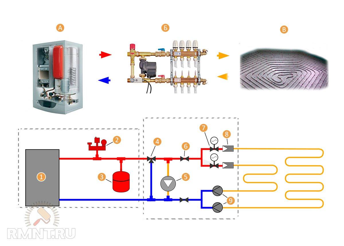 Система отопления частного дома с теплым полом своими руками схема 121