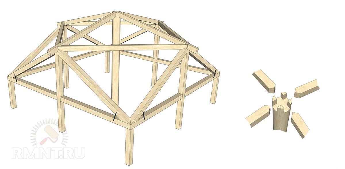 Стропильная система крыши Судейкина