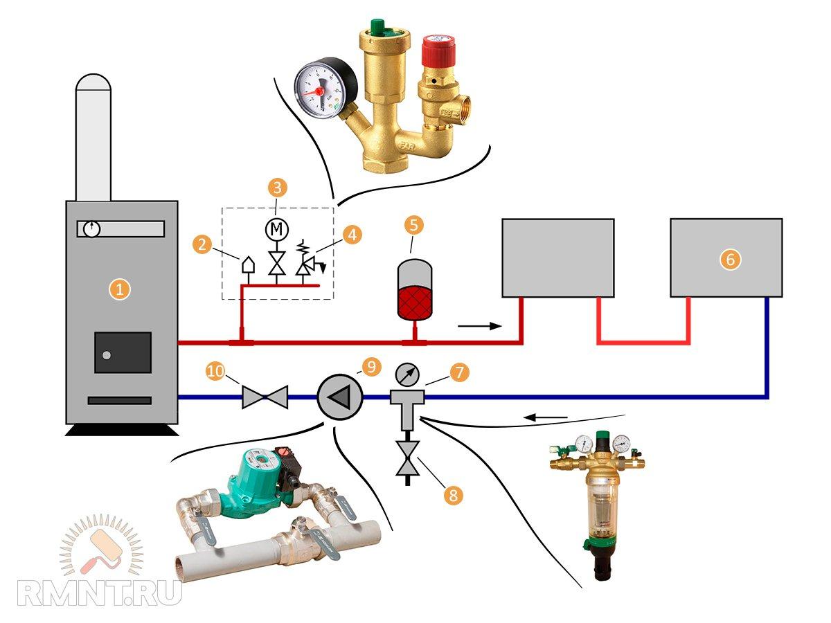 схема учёта электроэнергии для частного гаража