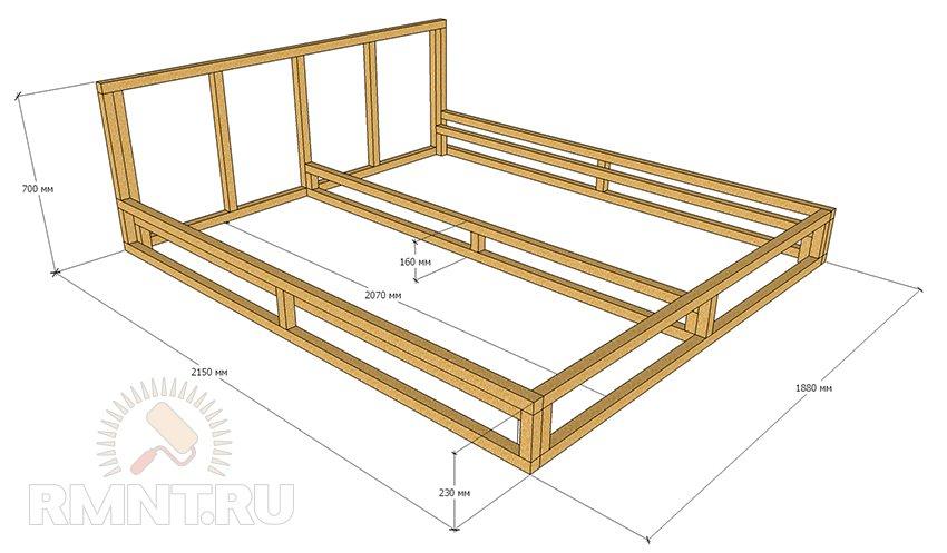 Кровать из мебельного щита своими руками чертежи