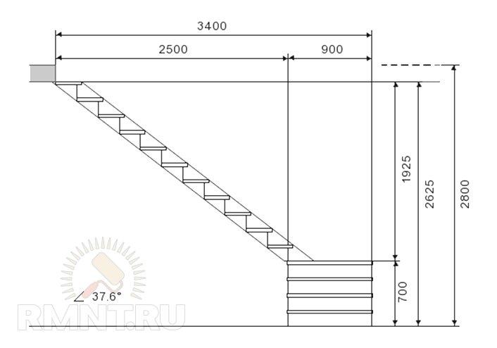 Изготовление лестницы своими руками rmnt.ru.