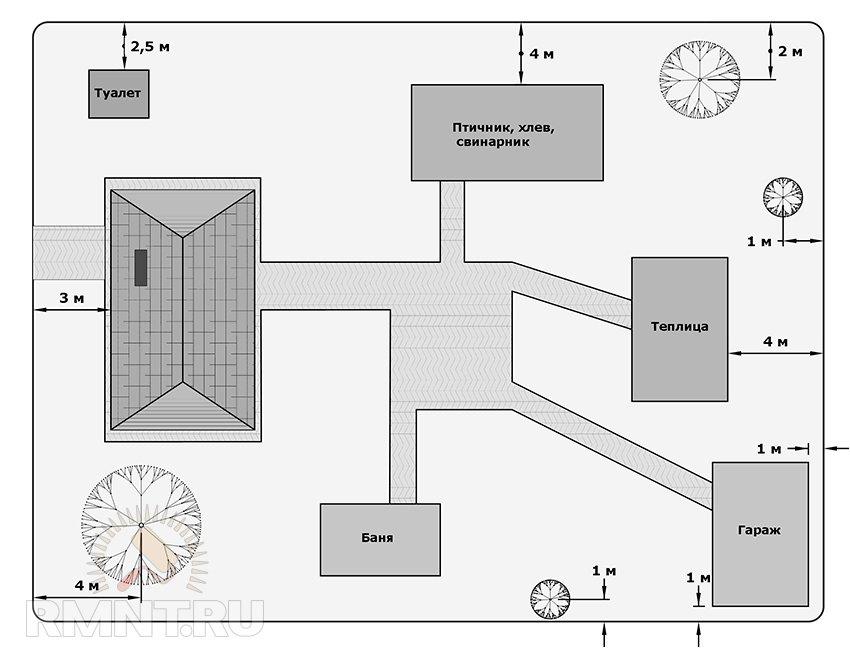 Планировка застройки участка