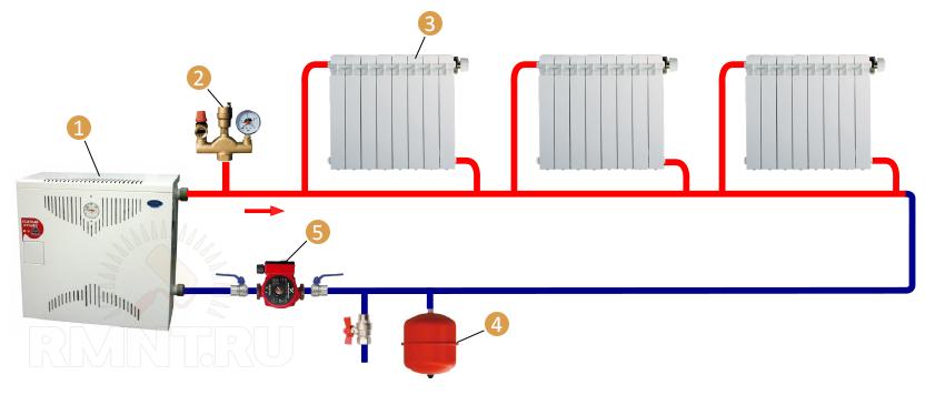 Схема подключения парапетного котла