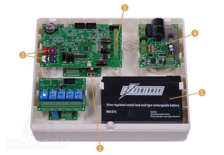 Устройство GSM-модуля
