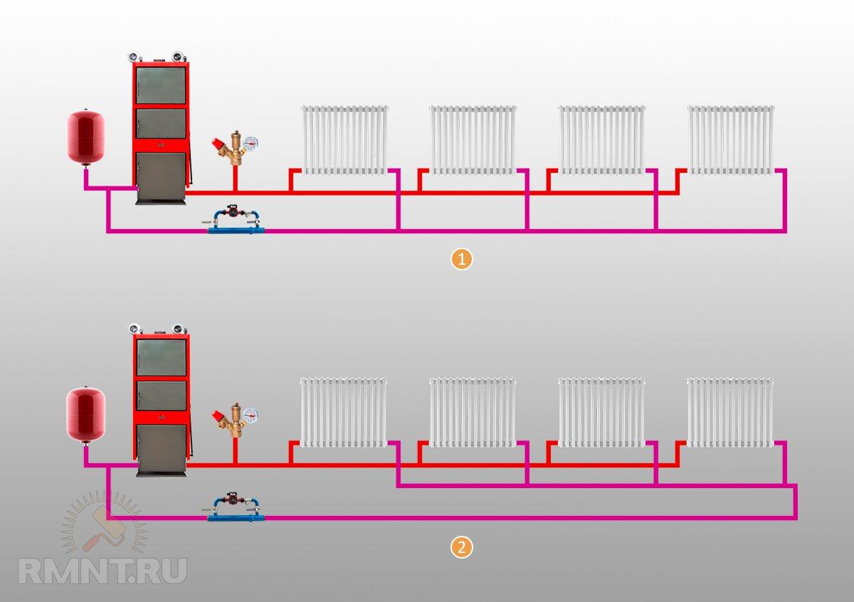 Система отопления Петля Тихельмана: схема и расчёт