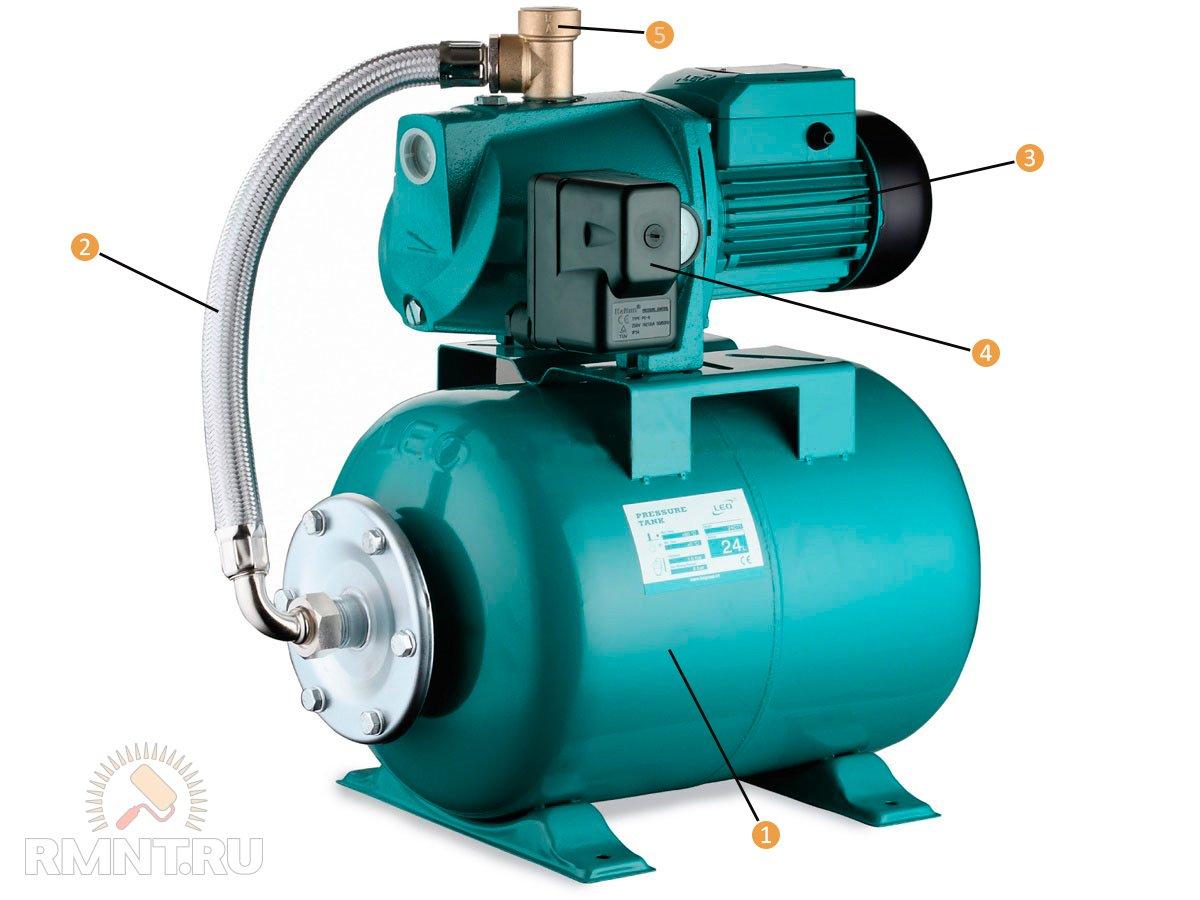 Как оборудовать водяную скважину и установить насосную станцию