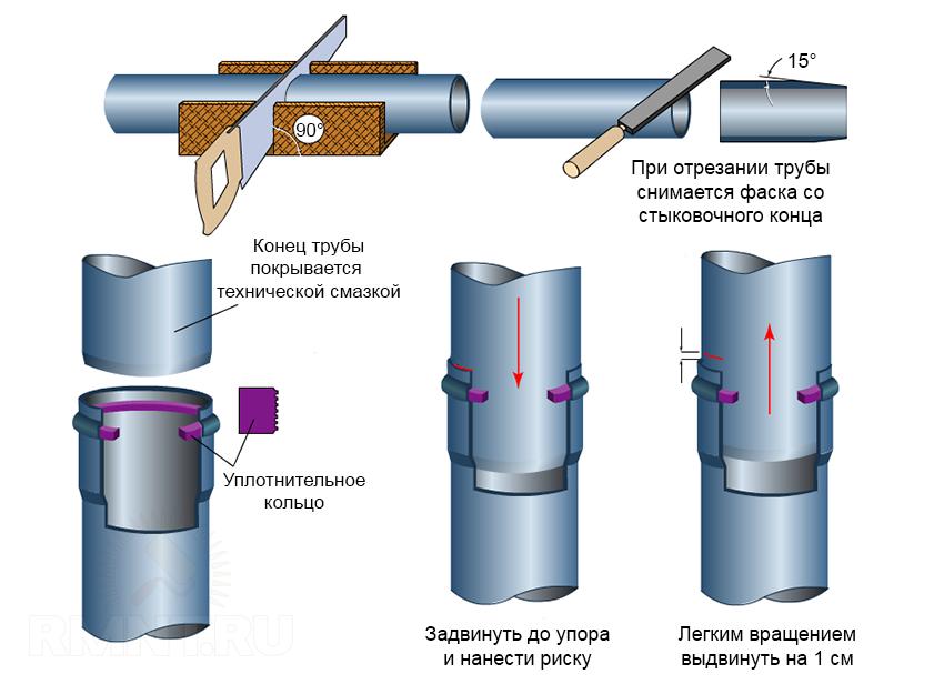 Схема соединение канализационных труб