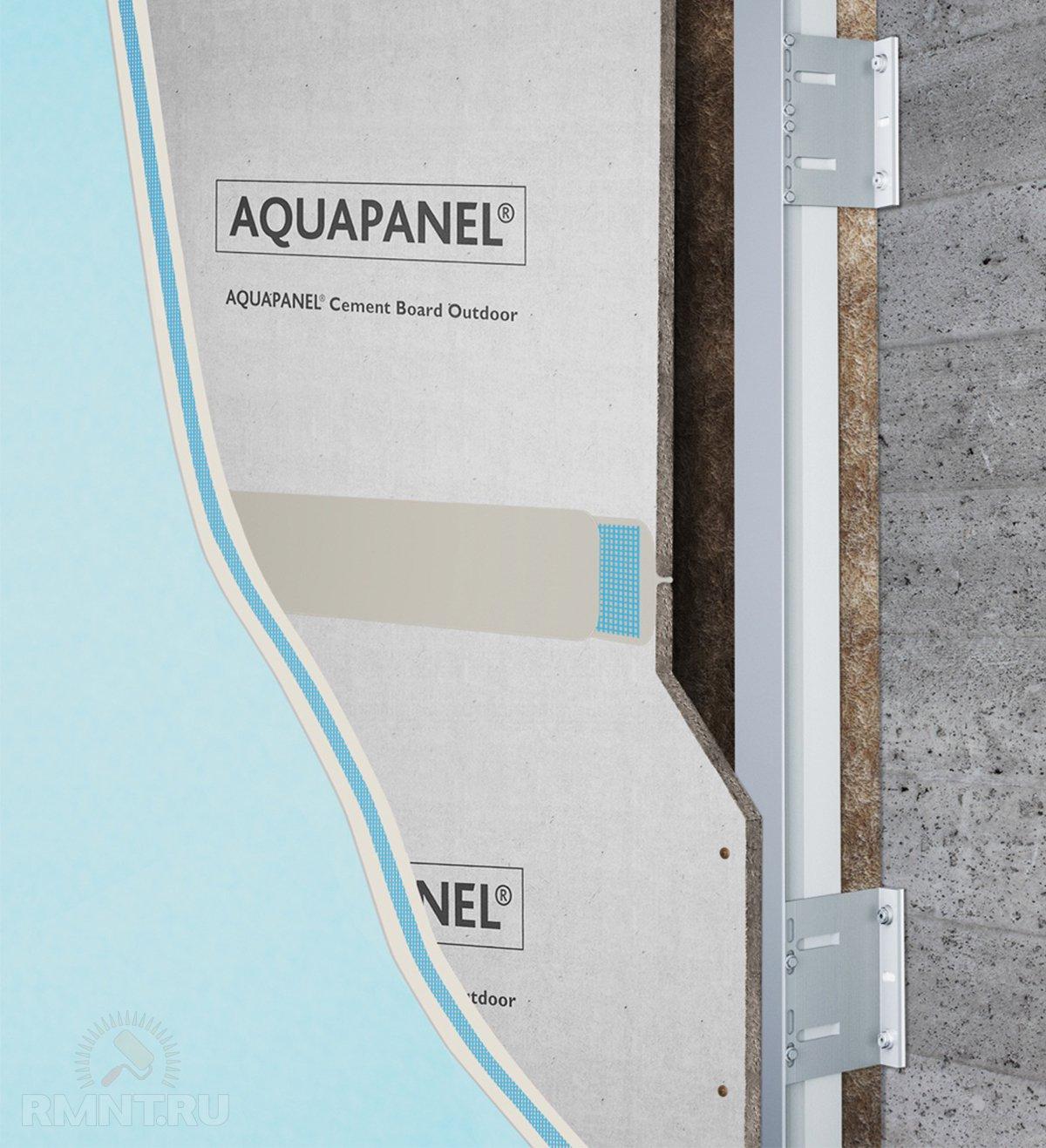Аквапанель: характеристики материала, использование, цены