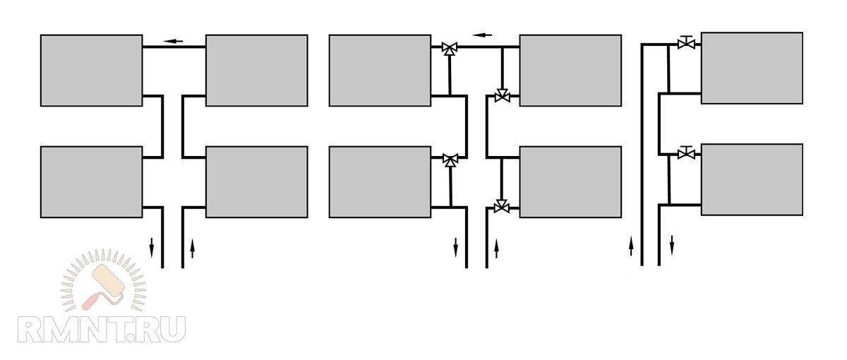 Схемы водяного отопления частного дома