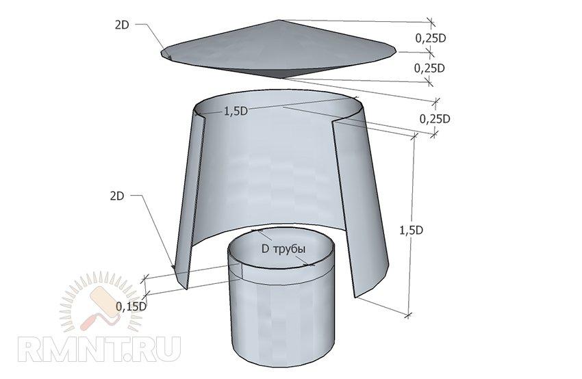 Дымоходы и дефлекторы дымоход переходник 100 на 150