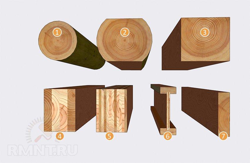 Как сделать деревянный метр