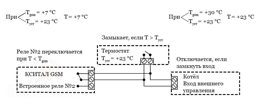 Подключение к термостату котла контроллера «КСИТАЛ GSM»