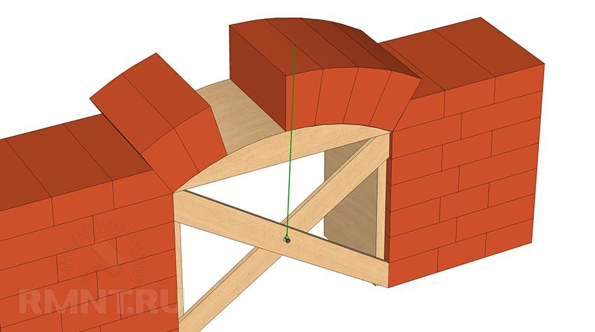 Расчет арки особенности правила и примеры  Строительный
