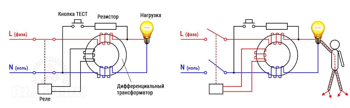 Устройство и принцип работы УЗО