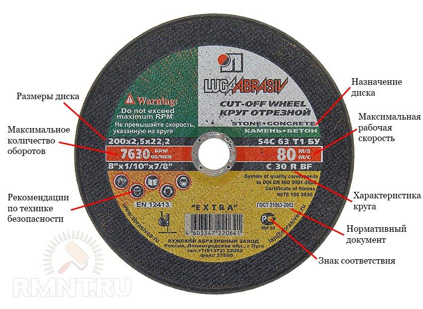 Маркировка дисков для болгарки