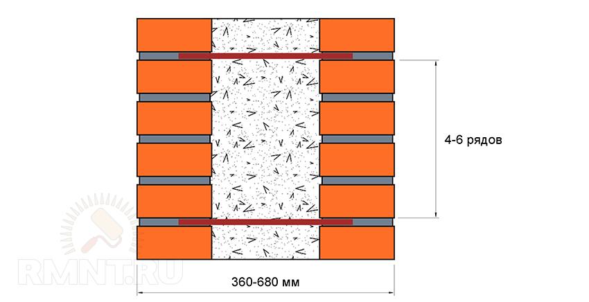 Дом из арболита: особенности строительства, кладки стен