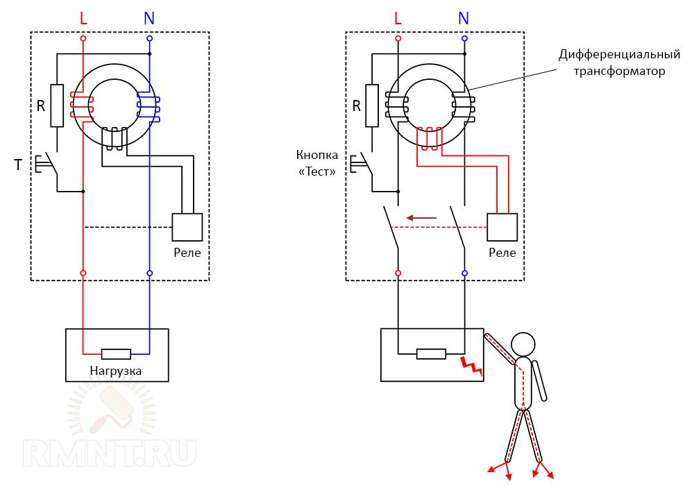 Принцип работы электромеханического УЗО