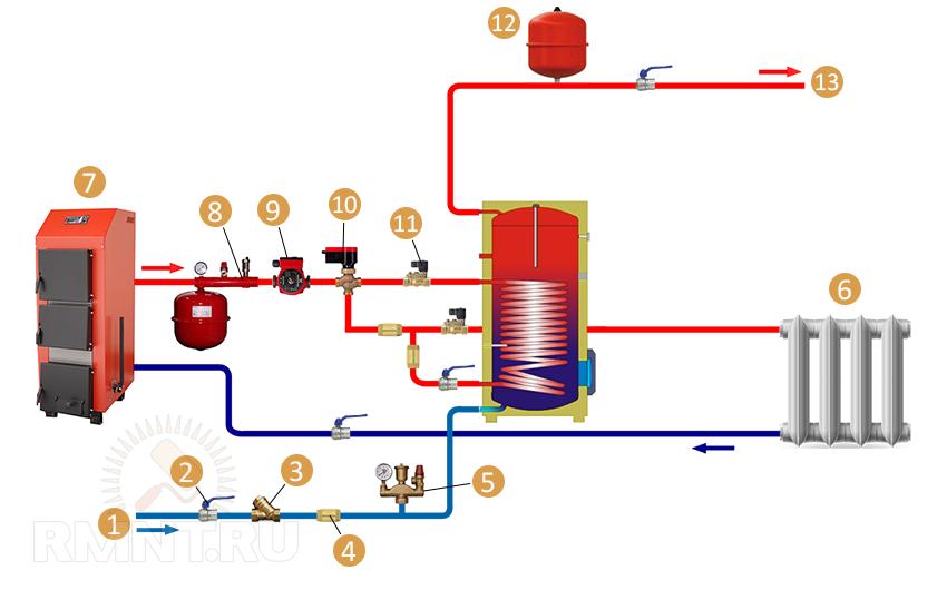 6 — радиатор отопления;
