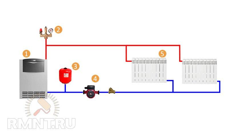 Системы отопления тёплого пола схемы